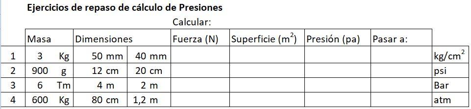 imagen para wordpress calculo de presiones